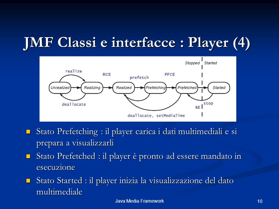 Java Media Framework 10 JMF Classi e interfacce : Player (4) Stato Prefetching : il player carica i dati multimediali e si prepara a visualizzarli Sta