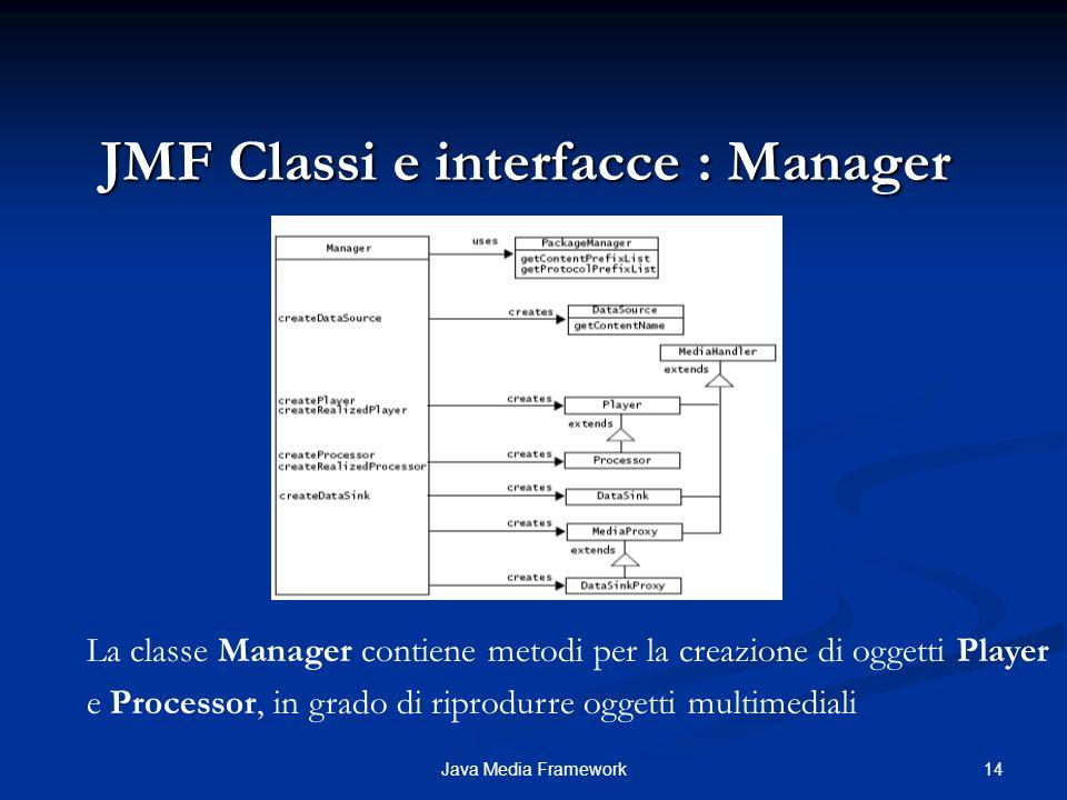 14Java Media Framework JMF Classi e interfacce : Manager La classe Manager contiene metodi per la creazione di oggetti Player e Processor, in grado di riprodurre oggetti multimediali
