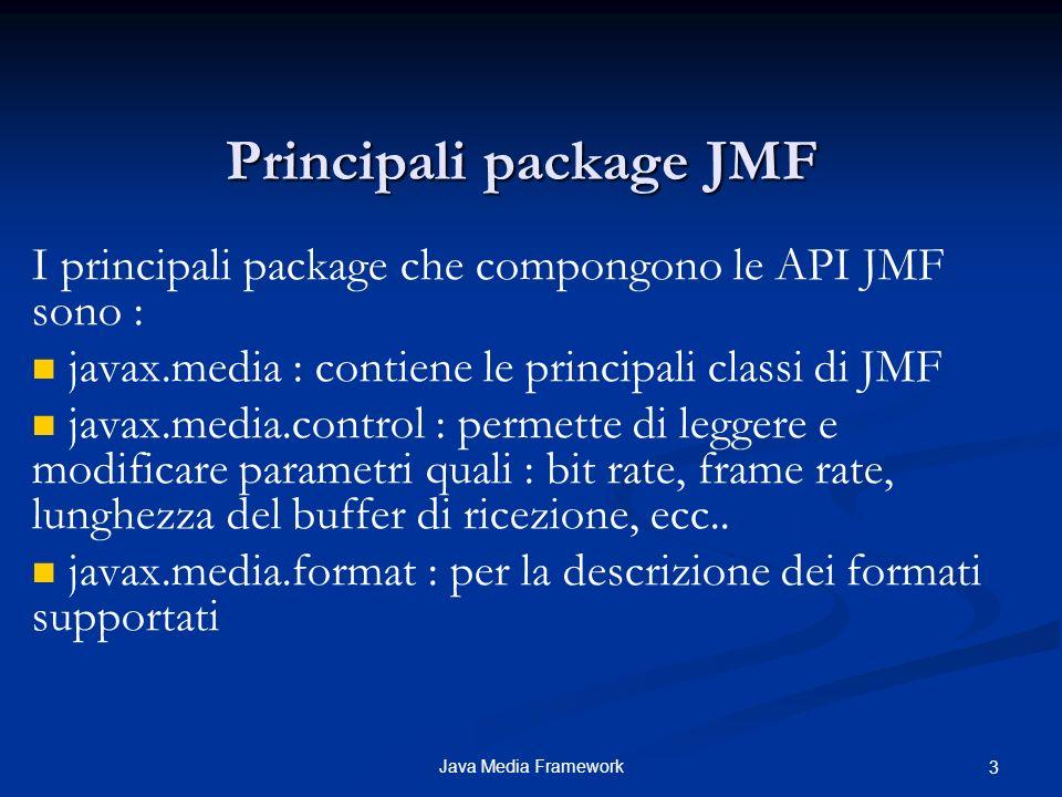 24Java Media Framework JMF Riferimenti Java Media Framework API Guide, November 19, 1999, JMF 2.0 FCS Java Media Framework API Guide, November 19, 1999, JMF 2.0 FCS Java Media Framework Basics, ibm.com/developerWorks Java Media Framework Basics, ibm.com/developerWorks http://java.sun.com/javase/technologies/desktop/media/jmf/ http://java.sun.com/javase/technologies/desktop/media/jmf/ http://java.sun.com/javase/technologies/desktop/media/jmf/ http://www.mokabyte.it http://www.mokabyte.it http://www.mokabyte.it