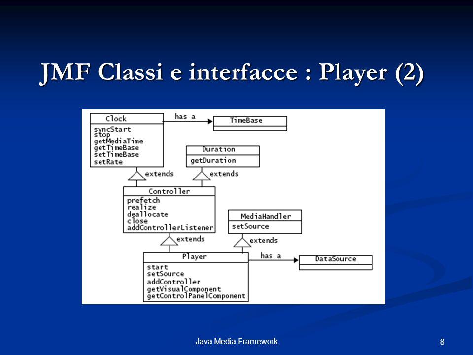 19Java Media Framework JMF Esempio : Durata e numero di frame del video (2)