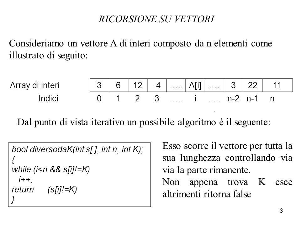 3 bool diversodaK(int s[ ], int n, int K); { while (i<n && s[i]!=K) i++; return (s[i]!=K) } Esso scorre il vettore per tutta la sua lunghezza controllando via via la parte rimanente.