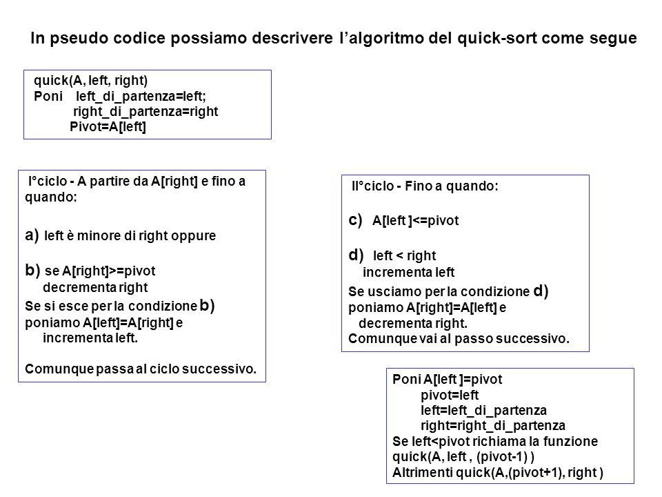 8 quick(A, left, right) Poni left_di_partenza=left; right_di_partenza=right Pivot=A[left] I°ciclo - A partire da A[right] e fino a quando: a) left è m