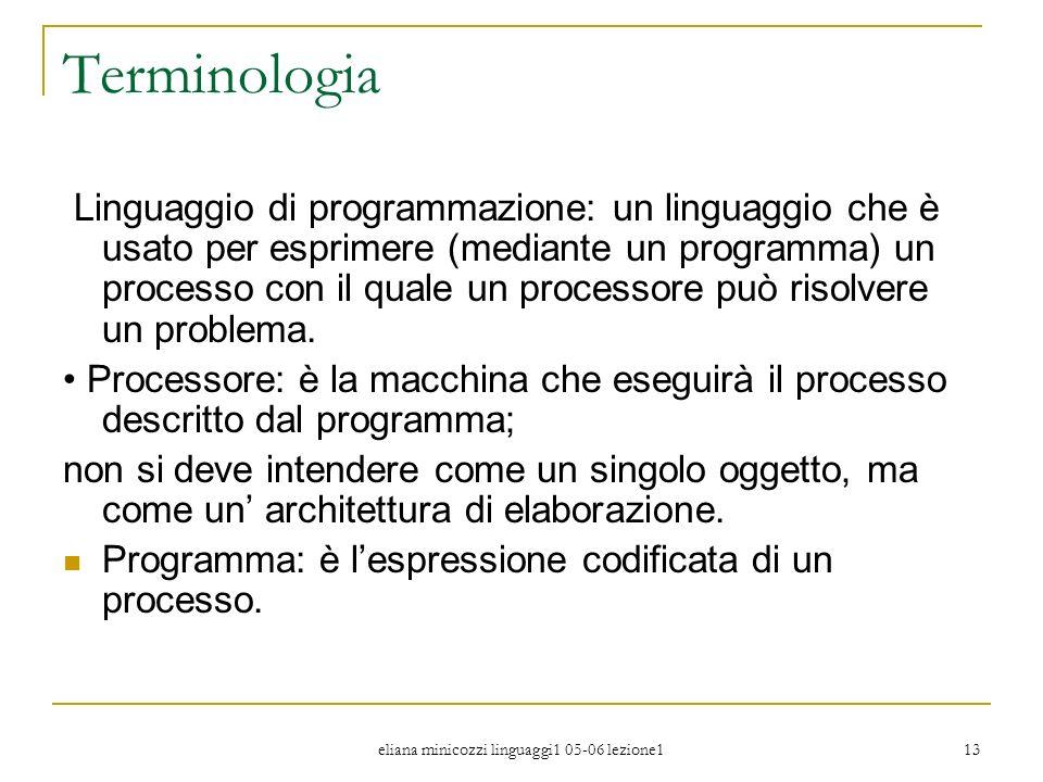 eliana minicozzi linguaggi1 05-06 lezione1 13 Terminologia Linguaggio di programmazione: un linguaggio che è usato per esprimere (mediante un programm