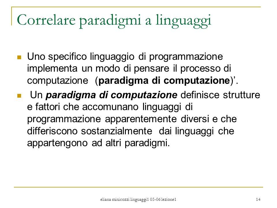 eliana minicozzi linguaggi1 05-06 lezione1 14 Correlare paradigmi a linguaggi Uno specifico linguaggio di programmazione implementa un modo di pensare