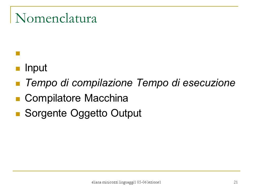 eliana minicozzi linguaggi1 05-06 lezione1 21 Nomenclatura Input Tempo di compilazione Tempo di esecuzione Compilatore Macchina Sorgente Oggetto Outpu