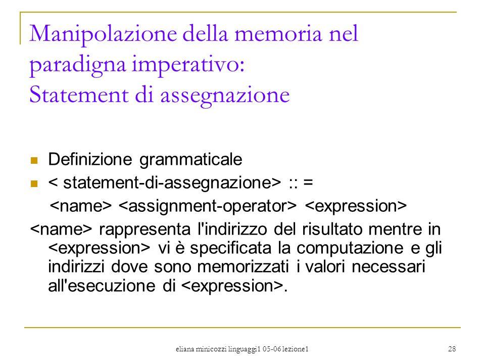 eliana minicozzi linguaggi1 05-06 lezione1 28 Manipolazione della memoria nel paradigna imperativo: Statement di assegnazione Definizione grammaticale