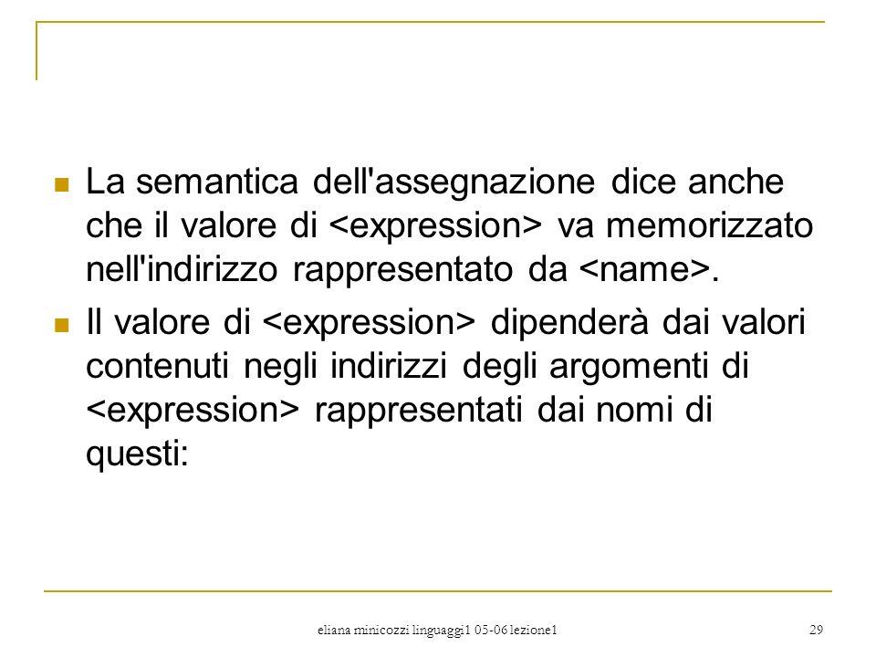 eliana minicozzi linguaggi1 05-06 lezione1 29 La semantica dell'assegnazione dice anche che il valore di va memorizzato nell'indirizzo rappresentato d