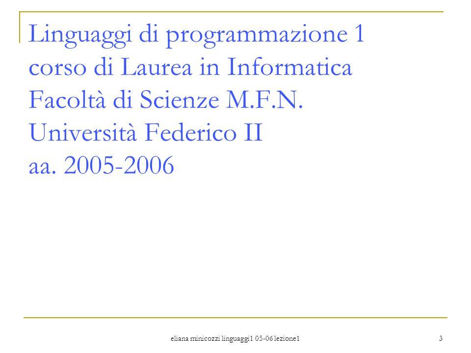 eliana minicozzi linguaggi1 05-06 lezione1 64 Esempio gestione alloc.dinamica Program P; DECLARE I, J; {I from P, J from P} BEGINE P BLOCK A; DECLARE I, K; {I from A, J from P, K from A} BEGIN A BLOCK B; DECLARE I, L: Integer; BEGIN BBLOCCO B {I from B, J from P, K from A, L from B B} …… END B; …… END A; BLOCK C; DECLARE I, N; {I from C, N from C} BEGINE C …… END C; END