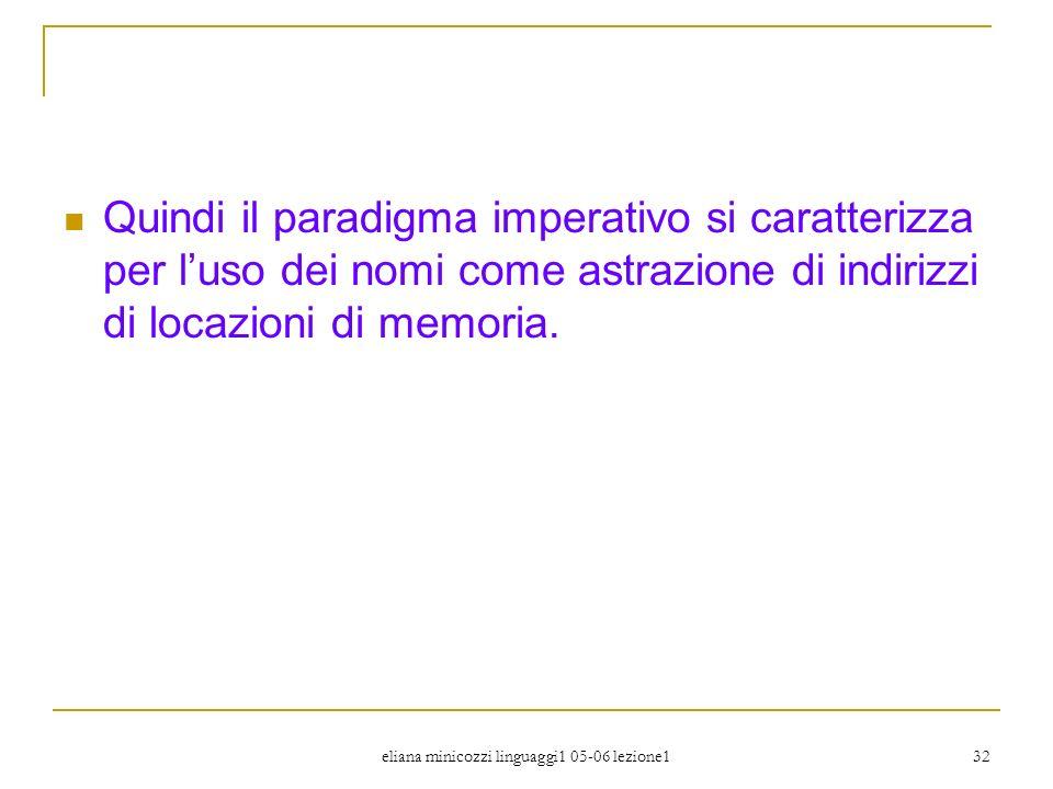 eliana minicozzi linguaggi1 05-06 lezione1 32 Quindi il paradigma imperativo si caratterizza per luso dei nomi come astrazione di indirizzi di locazio
