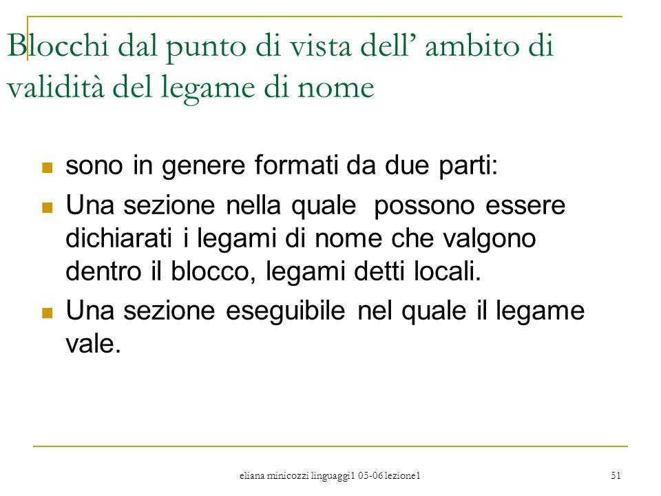 eliana minicozzi linguaggi1 05-06 lezione1 51 Blocchi dal punto di vista dell ambito di validità del legame di nome sono in genere formati da due part