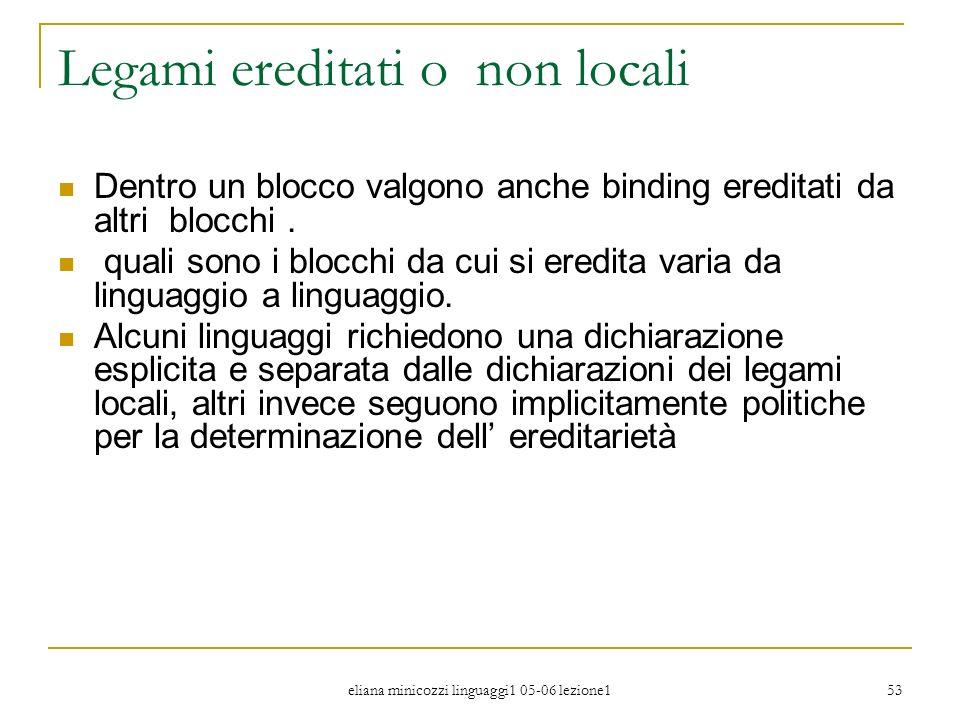 eliana minicozzi linguaggi1 05-06 lezione1 53 Legami ereditati o non locali Dentro un blocco valgono anche binding ereditati da altri blocchi. quali s