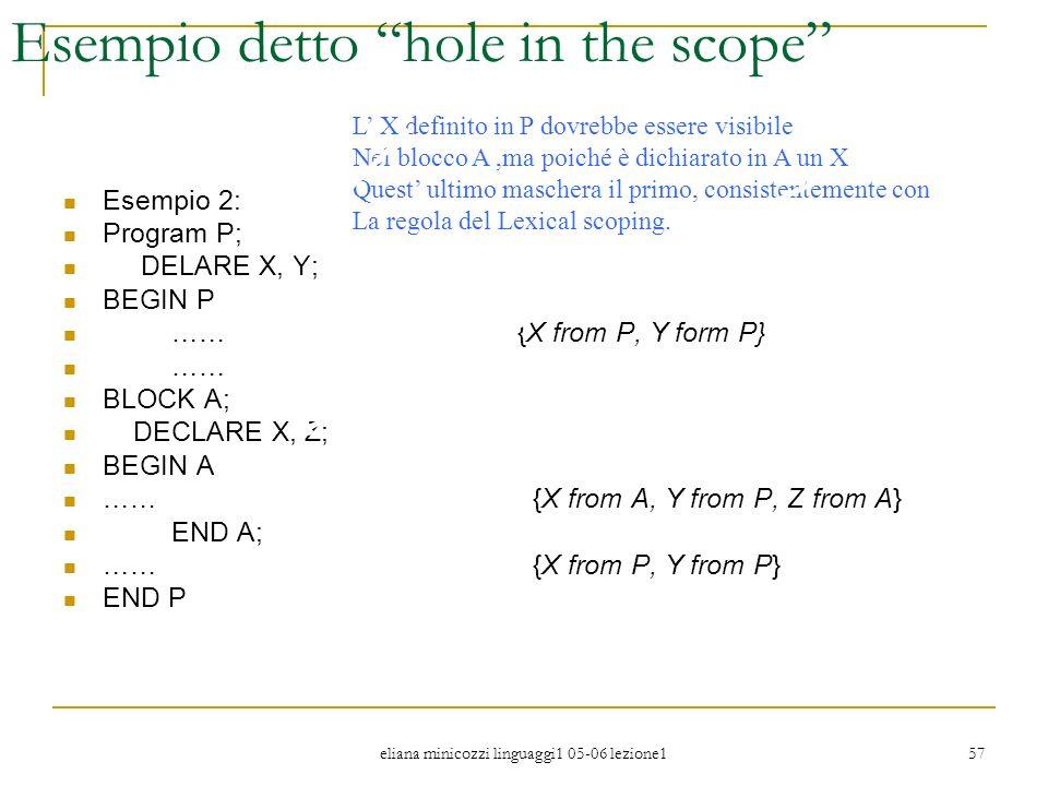 eliana minicozzi linguaggi1 05-06 lezione1 57 Esempio detto hole in the scope Esempio 2: Program P; DELARE X, Y; BEGIN P …… {X from P, Y form P} …… BL