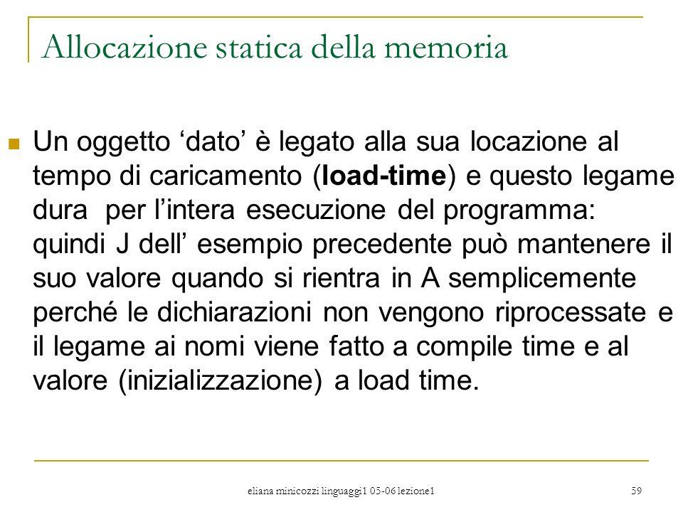 eliana minicozzi linguaggi1 05-06 lezione1 59 Allocazione statica della memoria Un oggetto dato è legato alla sua locazione al tempo di caricamento (l
