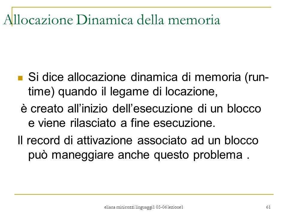 eliana minicozzi linguaggi1 05-06 lezione1 61 Allocazione Dinamica della memoria Si dice allocazione dinamica di memoria (run- time) quando il legame