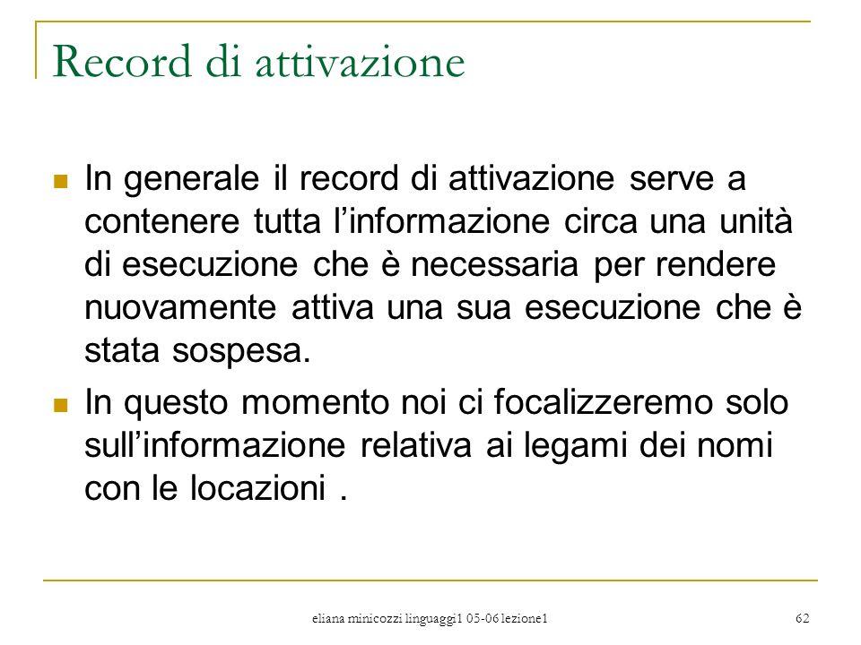 eliana minicozzi linguaggi1 05-06 lezione1 62 Record di attivazione In generale il record di attivazione serve a contenere tutta linformazione circa u