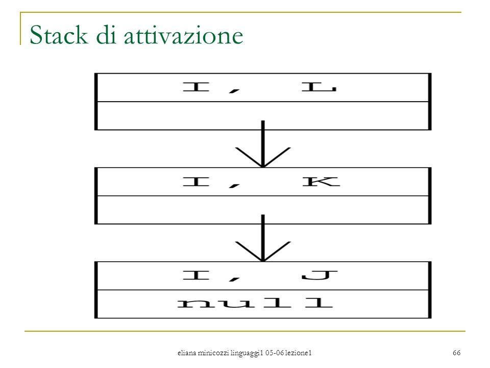 eliana minicozzi linguaggi1 05-06 lezione1 66 Stack di attivazione