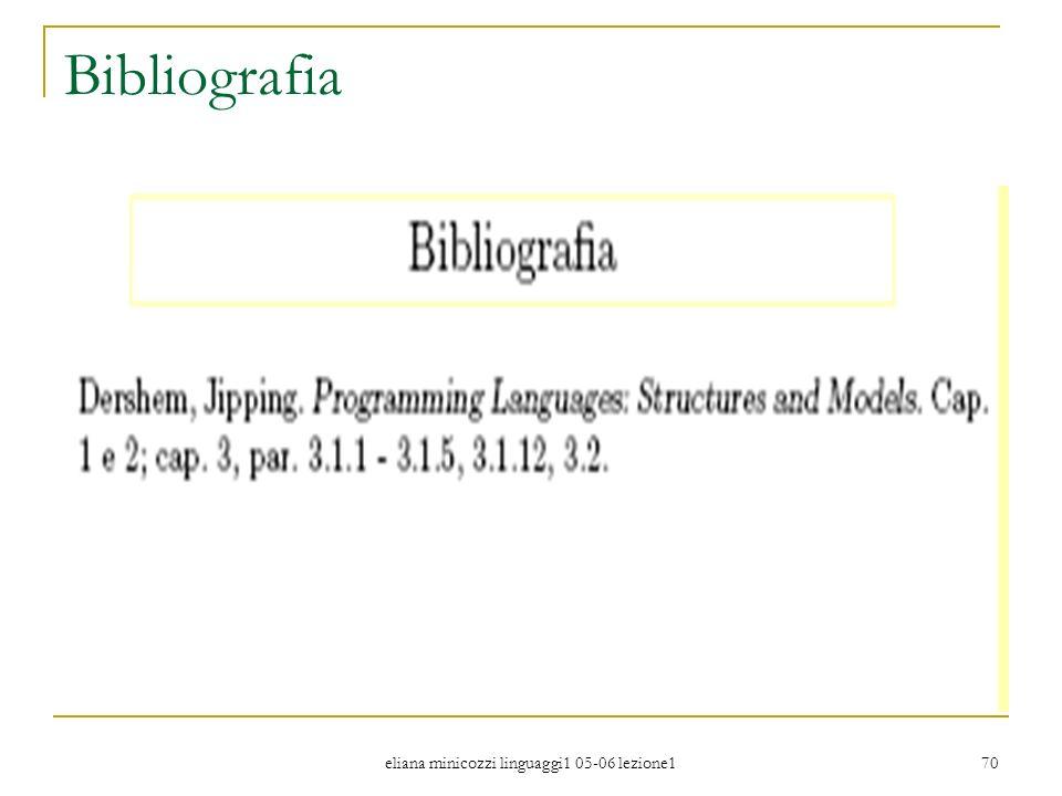eliana minicozzi linguaggi1 05-06 lezione1 70 Bibliografia
