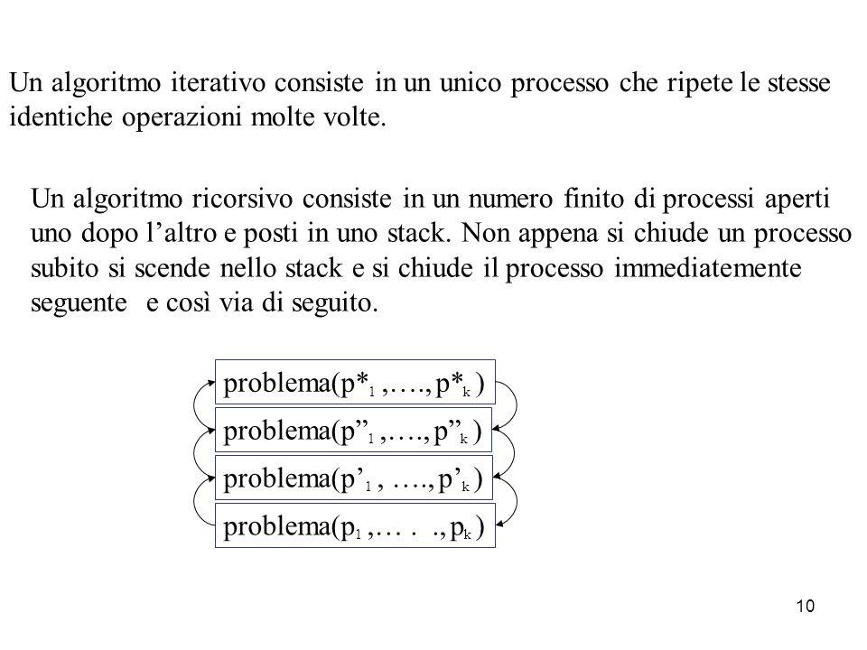10 Un algoritmo iterativo consiste in un unico processo che ripete le stesse identiche operazioni molte volte.