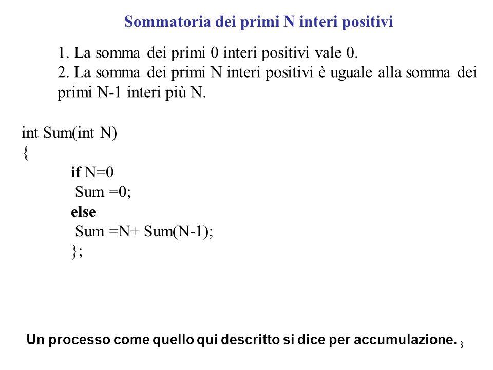 13 int Sum(int N) { if N=0 Sum =0; else Sum =N+ Sum(N-1); }; Sommatoria dei primi N interi positivi 1.