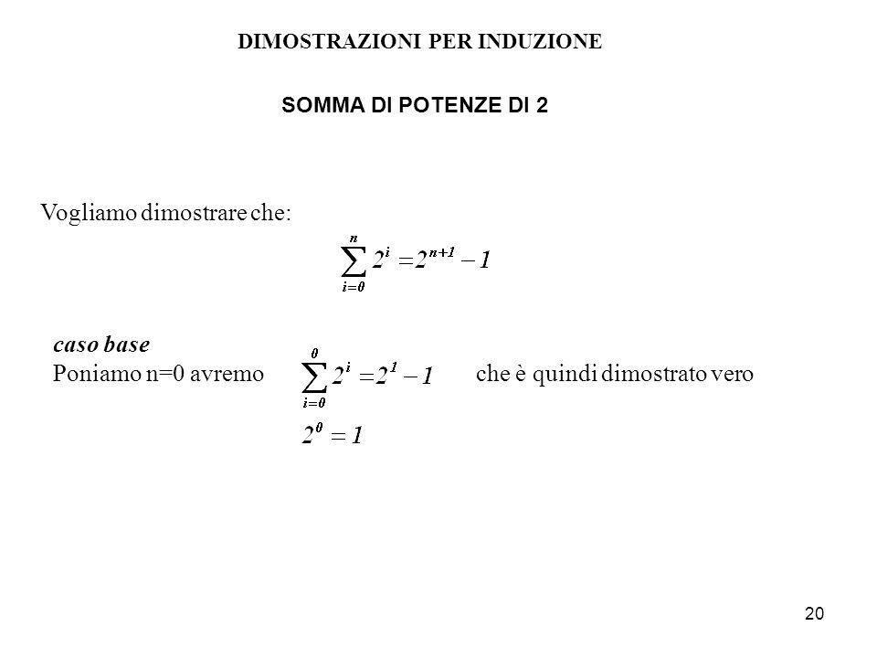 20 DIMOSTRAZIONI PER INDUZIONE Vogliamo dimostrare che: caso base Poniamo n=0 avremo che è quindi dimostrato vero SOMMA DI POTENZE DI 2