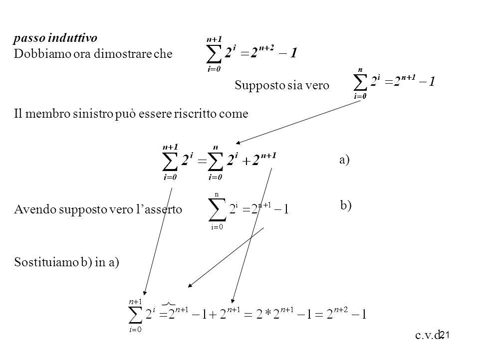 21 Il membro sinistro può essere riscritto come Avendo supposto vero lasserto Sostituiamo b) in a) a) b) passo induttivo Dobbiamo ora dimostrare che c.v.d.