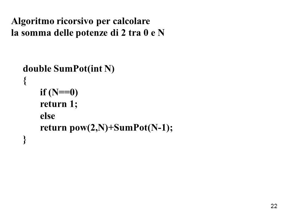 22 double SumPot(int N) { if (N==0) return 1; else return pow(2,N)+SumPot(N-1); } Algoritmo ricorsivo per calcolare la somma delle potenze di 2 tra 0 e N