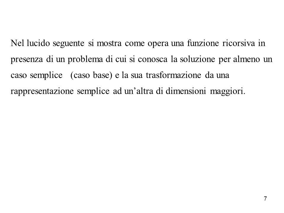 18 // PROTOTIPO void somma(int,int, int&); / / MAIN int main () { int s=0; somma(N,M,s); cout<< \n La somma dei primi <<N<< numeri mostrata ogni <<M<< intervalli e pari a <<s<<endl; system( pause ); } // DEFINIZIONE void somma(int N,int M, int &sum) { if (N==0) sum=0; else { somma((N-1),M,sum); sum=sum+N; if ((N % M)==0) cout<< \n La somma dei primi <<N<< numeri vale <<sum<<endl; } return ;} SommaRic
