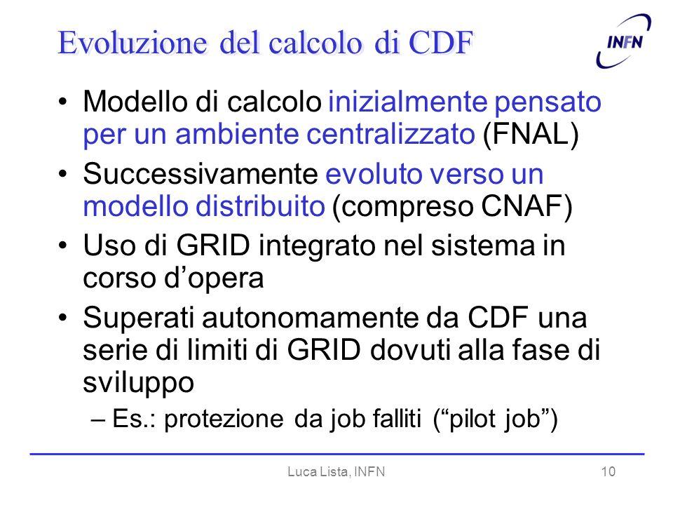 Luca Lista, INFN10 Evoluzione del calcolo di CDF Modello di calcolo inizialmente pensato per un ambiente centralizzato (FNAL) Successivamente evoluto