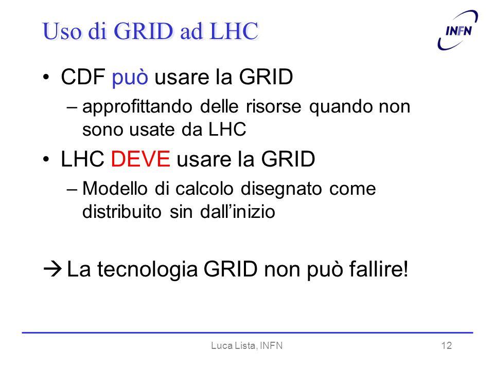 Luca Lista, INFN12 Uso di GRID ad LHC CDF può usare la GRID –approfittando delle risorse quando non sono usate da LHC LHC DEVE usare la GRID –Modello di calcolo disegnato come distribuito sin dallinizio La tecnologia GRID non può fallire!