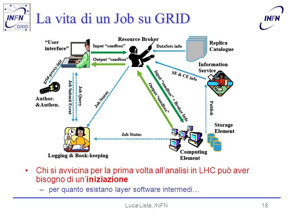 Luca Lista, INFN18 La vita di un Job su GRID Chi si avvicina per la prima volta allanalisi in LHC può aver bisogno di uniniziazione –per quanto esistano layer software intermedi…