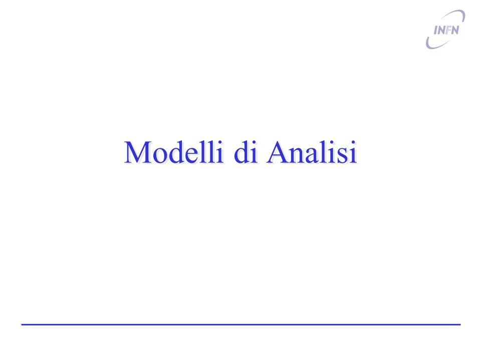 Modelli di Analisi