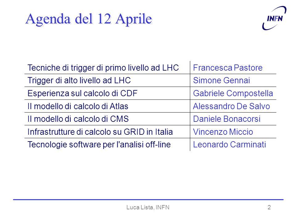 Luca Lista, INFN2 Agenda del 12 Aprile Tecniche di trigger di primo livello ad LHCFrancesca Pastore Trigger di alto livello ad LHCSimone Gennai Esperi