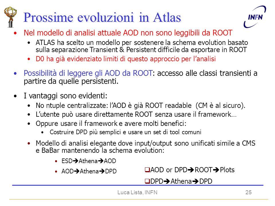 Luca Lista, INFN25 Nel modello di analisi attuale AOD non sono leggibili da ROOT ATLAS ha scelto un modello per sostenere la schema evolution basato s