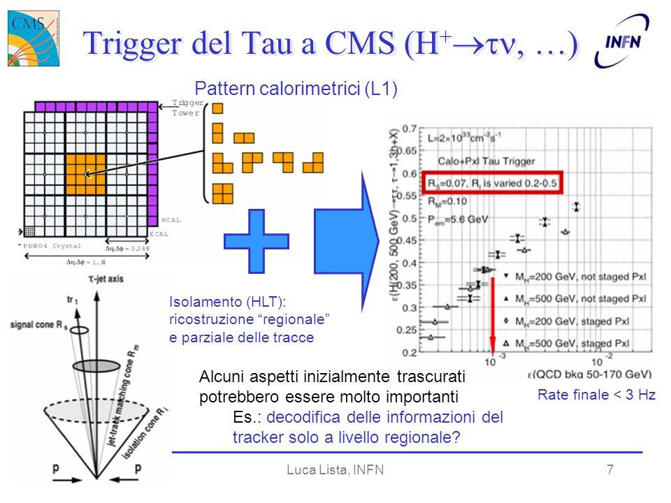 Luca Lista, INFN7 Trigger del Tau a CMS (H +, …) Isolamento (HLT): ricostruzione regionale e parziale delle tracce Pattern calorimetrici (L1) Rate finale < 3 Hz Alcuni aspetti inizialmente trascurati potrebbero essere molto importanti Es.: decodifica delle informazioni del tracker solo a livello regionale