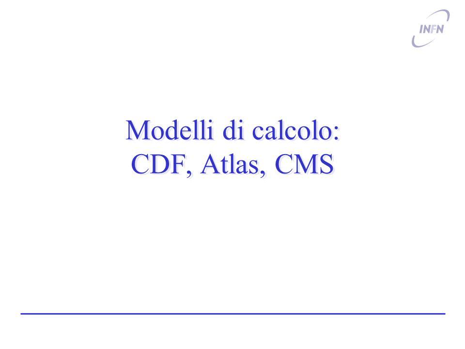 Modelli di calcolo: CDF, Atlas, CMS