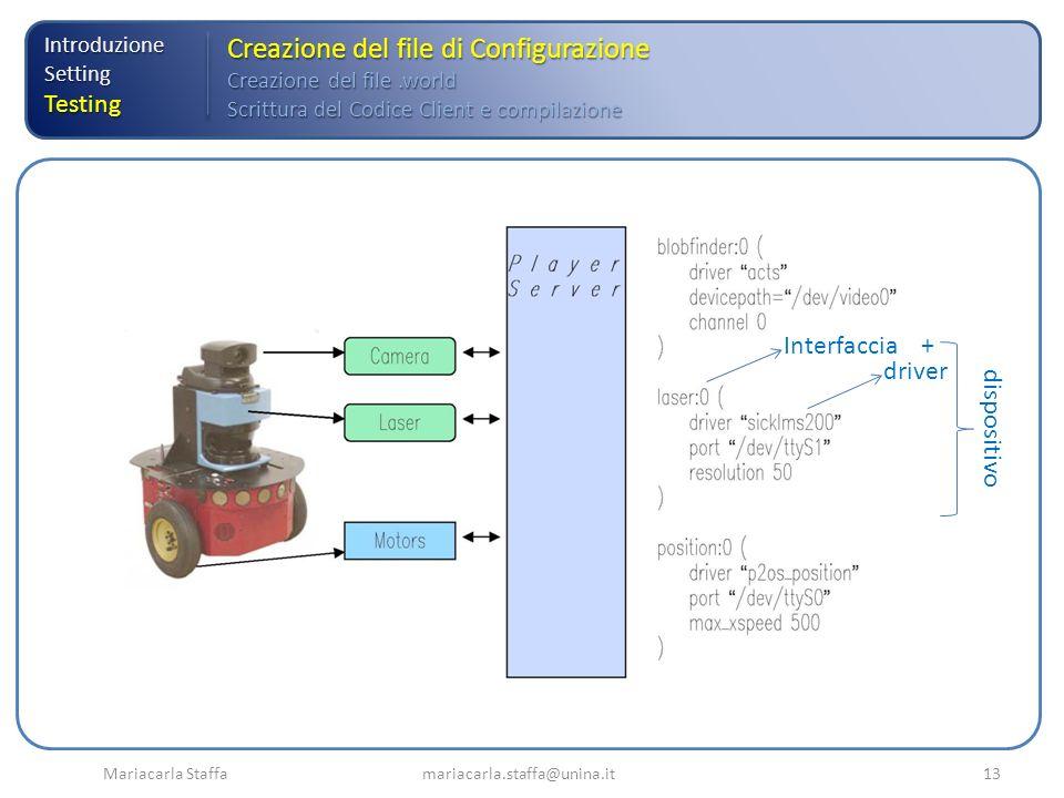 Mariacarla Staffa mariacarla.staffa@unina.it13 IntroduzioneSettingTesting Creazione del file di Configurazione Creazione del file.world Scrittura del