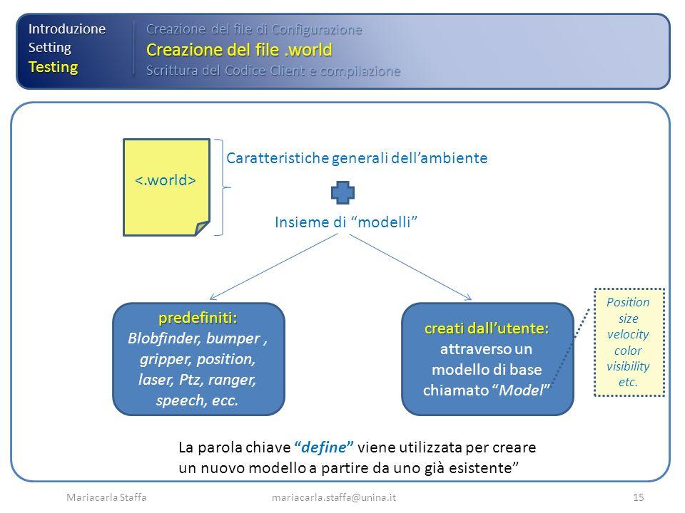 Mariacarla Staffa mariacarla.staffa@unina.it15 IntroduzioneSettingTesting Creazione del file di Configurazione Creazione del file.world Scrittura del