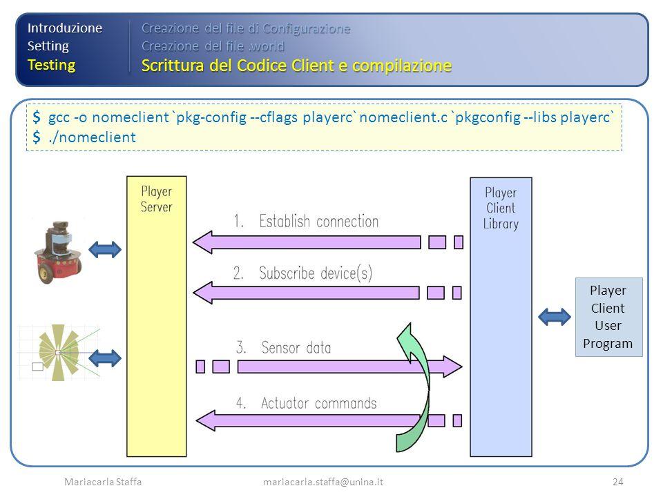 Mariacarla Staffa mariacarla.staffa@unina.it24 IntroduzioneSettingTesting Creazione del file di Configurazione Creazione del file.world Scrittura del