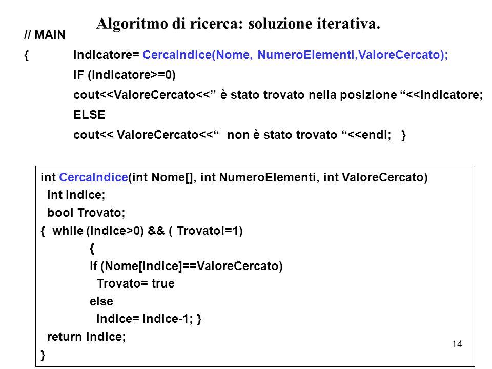 14 // MAIN { Indicatore= CercaIndice(Nome, NumeroElementi,ValoreCercato); IF (Indicatore>=0) cout<<ValoreCercato<< è stato trovato nella posizione <<I