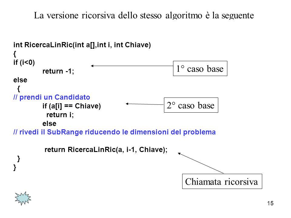 15 La versione ricorsiva dello stesso algoritmo è la seguente int RicercaLinRic(int a[],int i, int Chiave) { if (i<0) return -1; else { // prendi un C