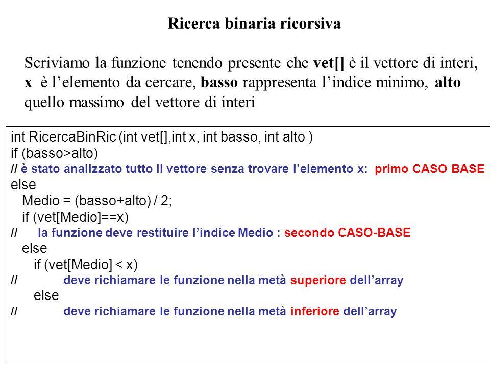 21 Ricerca binaria ricorsiva Scriviamo la funzione tenendo presente che vet[] è il vettore di interi, x è lelemento da cercare, basso rappresenta lind