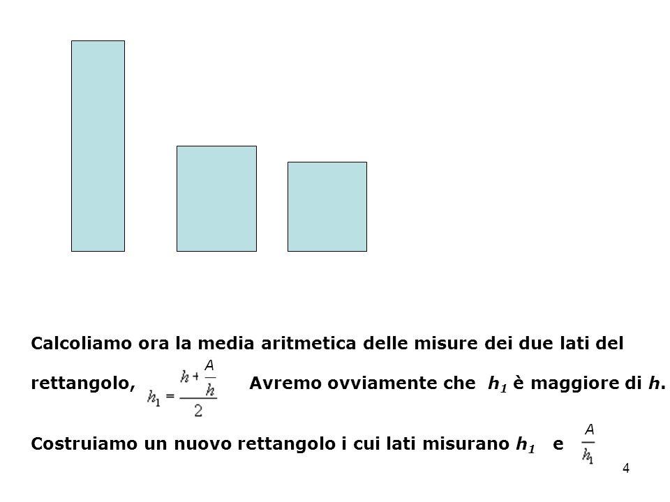 5 Avremo ancora che larea del rettangolo, pari a resta uguale a quella del quadrato, mentre h 1 è un valore approssimato per eccesso del lato del quadrato, mentre è un valore approssimato per difetto.