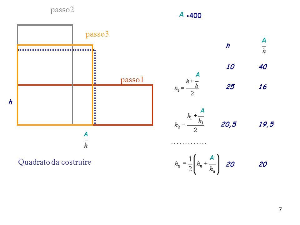 7 Quadrato da costruire l =400 passo1 h 1040 2516 passo2 20,519,5 …………. passo3 20 h A A A A A A
