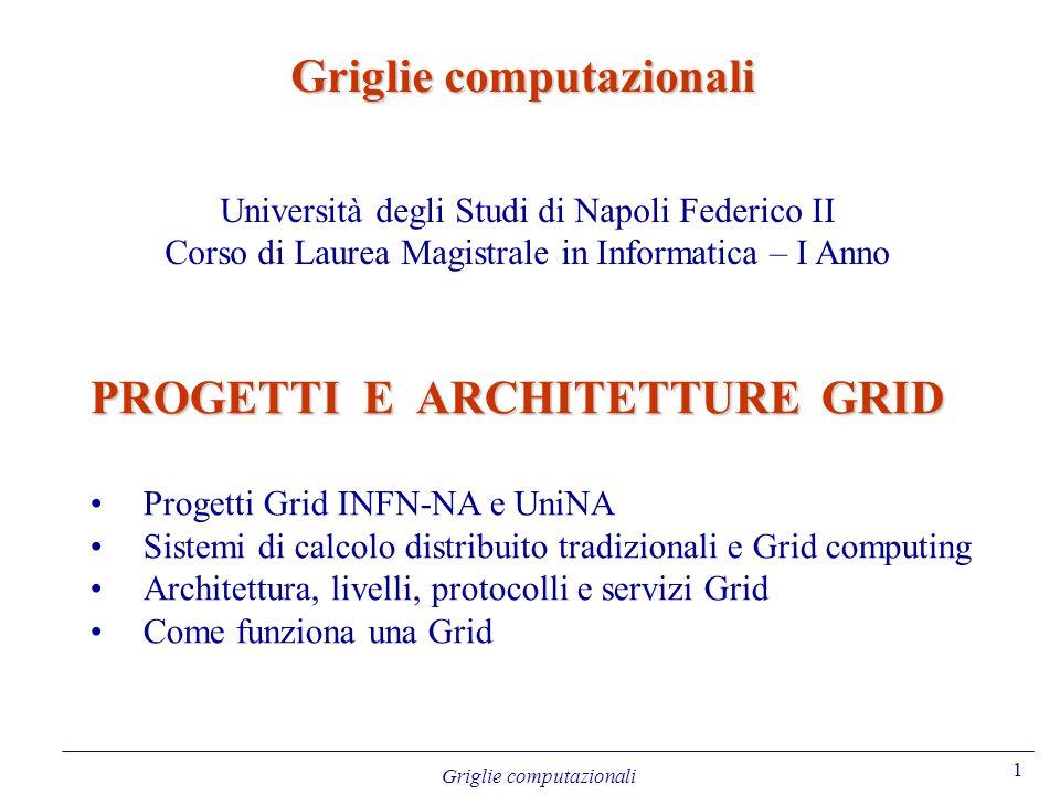 Griglie computazionali - a.a. 2009-102 Progetti GRID INFN-NA e UniNA Griglie computazionali