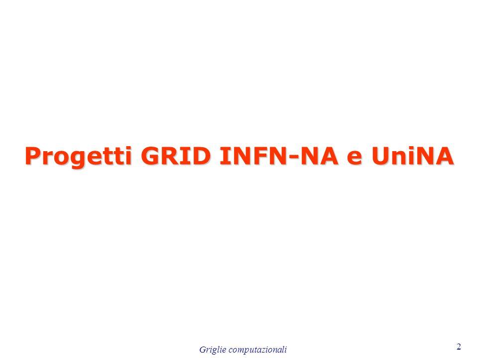 Griglie computazionali33 DEFINIZIONE DI GRID IN 3 PUNTI GRID è un sistema che: 1) Coordina risorse che non devono essere soggette ad alcun controllo centralizzato.