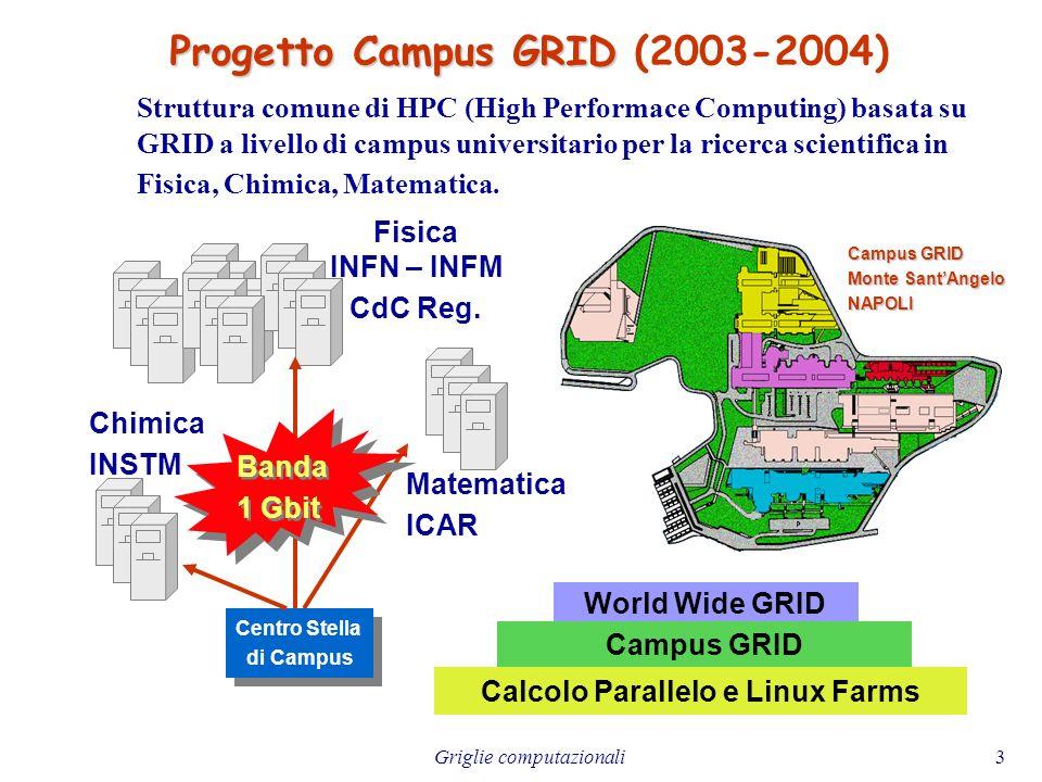 Griglie computazionali4 DSF: Locale 1G01 (sede infrastruttura principale del Campus Grid) DSF : Locale 1M16 DMA Campus Grid a Monte SantAngelo DiChi DSF C.S.I.