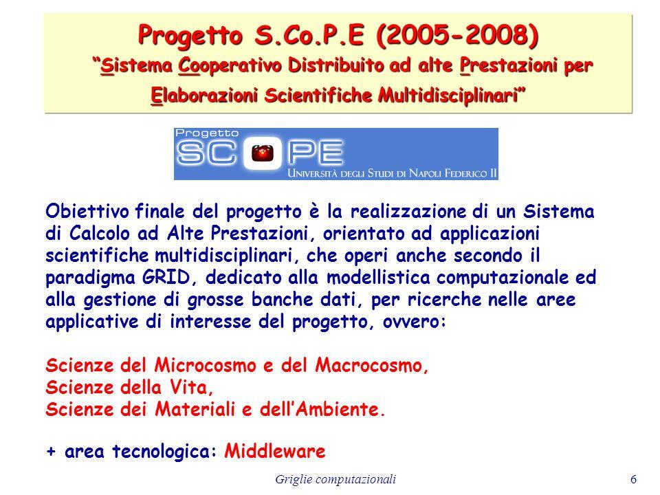 Griglie computazionali17 Il nuovo soggetto: GRISU Lattività di interoperabilità proseguirà al termine dei progetti dellAvviso 1575 nellambito di una struttura organizzativa denominata GRISU (Griglia del Sud).