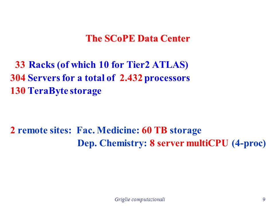 Griglie computazionali30 Requisiti di un sistema distribuito Trasparenza: Il sistema deve apparire come un sistema singolo.