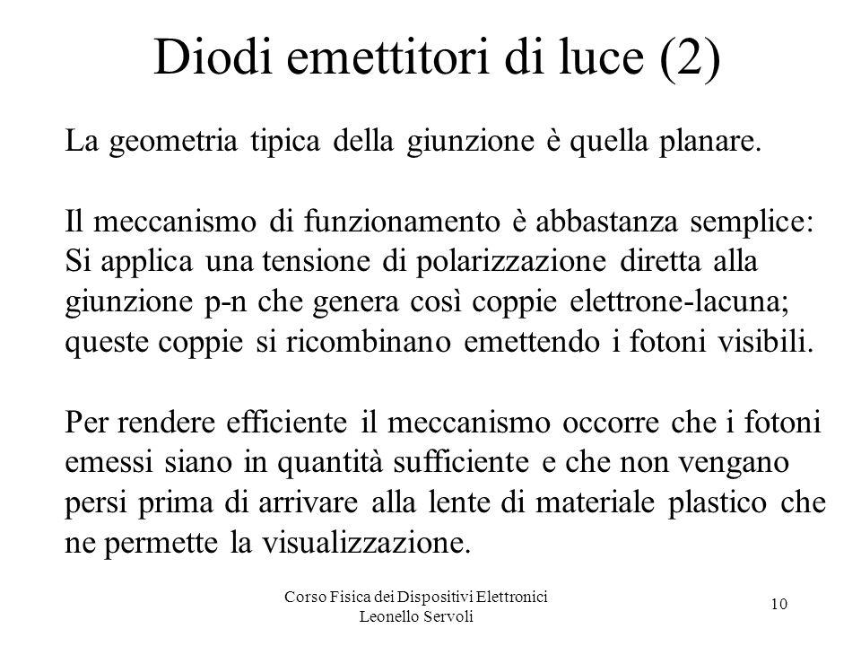 Corso Fisica dei Dispositivi Elettronici Leonello Servoli 10 Diodi emettitori di luce (2) La geometria tipica della giunzione è quella planare. Il mec