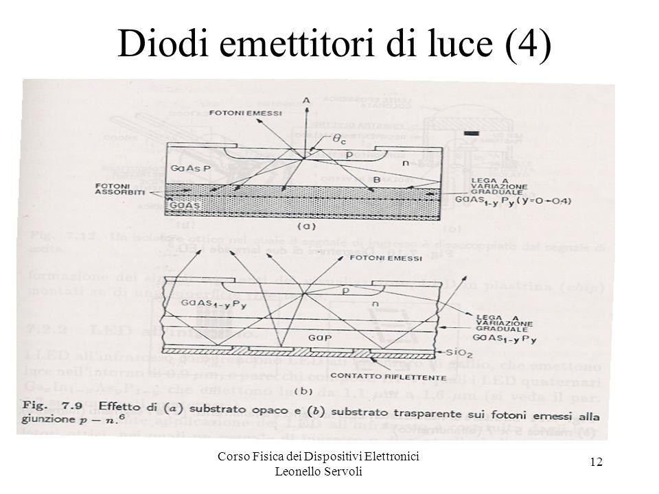Corso Fisica dei Dispositivi Elettronici Leonello Servoli 12 Diodi emettitori di luce (4)
